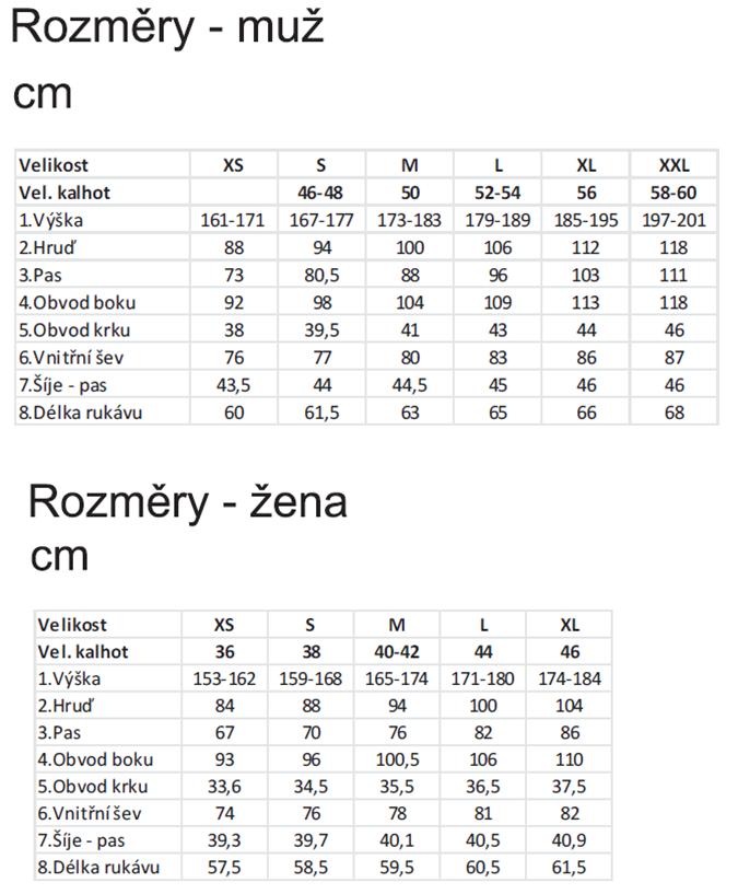 4e41aea5c2 Jak správně vybrat velikost oblečení TRIMM